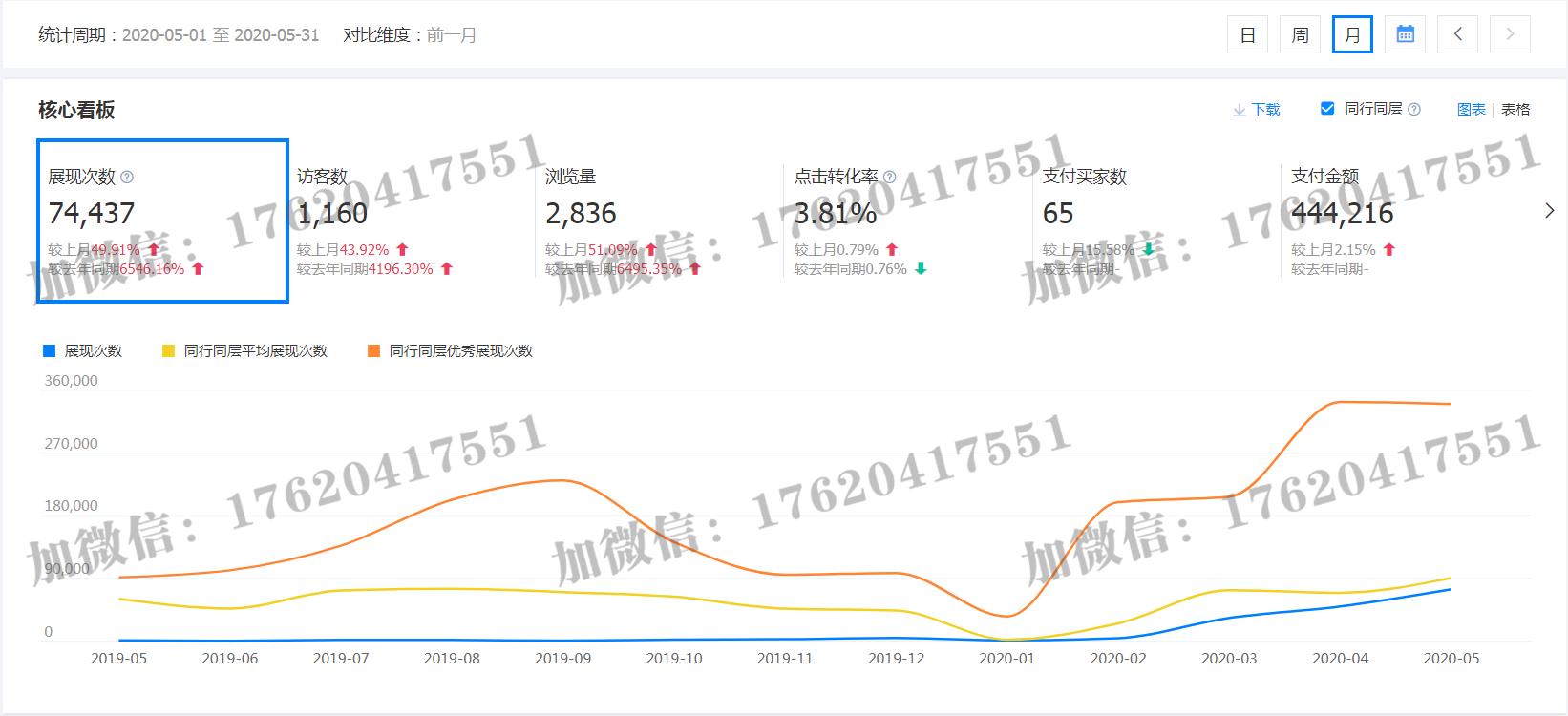 运营案例_四川丝网产品运营